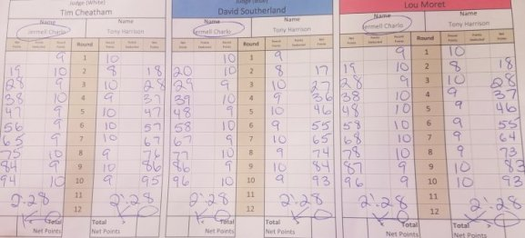 charlo-harrison-scorecards-official